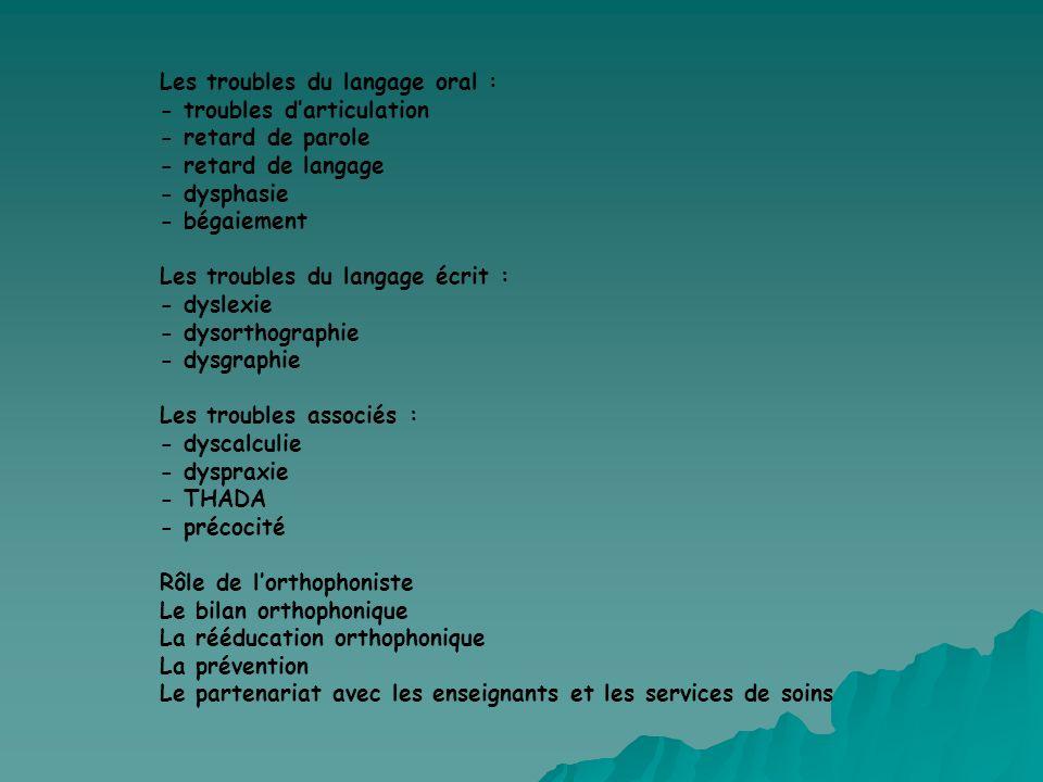 Les troubles du langage oral : - troubles darticulation - retard de parole - retard de langage - dysphasie - bégaiement Les troubles du langage écrit
