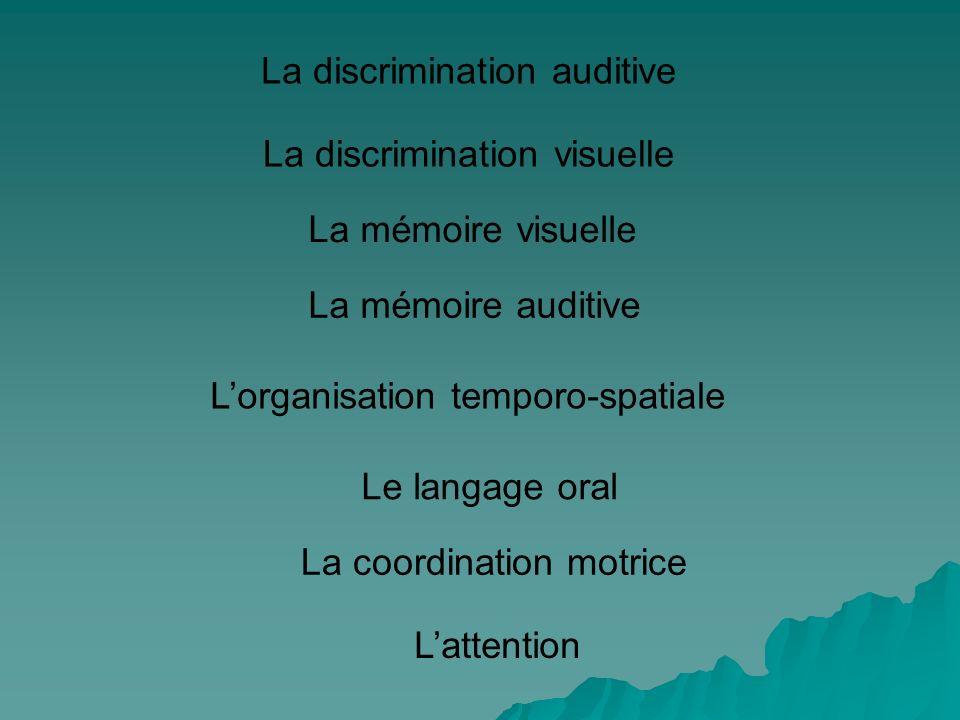 La discrimination auditive La discrimination visuelle La mémoire visuelle La mémoire auditive Lorganisation temporo-spatiale Le langage oral La coordi