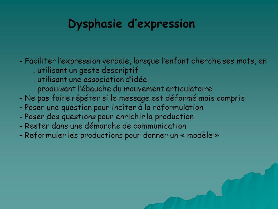 Dysphasie dexpression - Faciliter lexpression verbale, lorsque lenfant cherche ses mots, en. utilisant un geste descriptif. utilisant une association