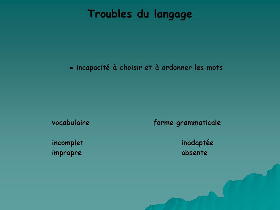 Troubles du langage = incapacité à choisir et à ordonner les mots vocabulaire forme grammaticale incomplet inadaptée impropre absente