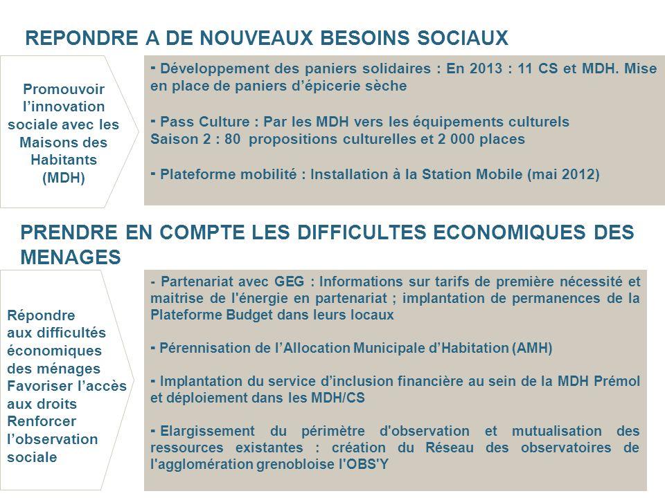 REPONDRE A DE NOUVEAUX BESOINS SOCIAUX Développement des paniers solidaires : En 2013 : 11 CS et MDH.
