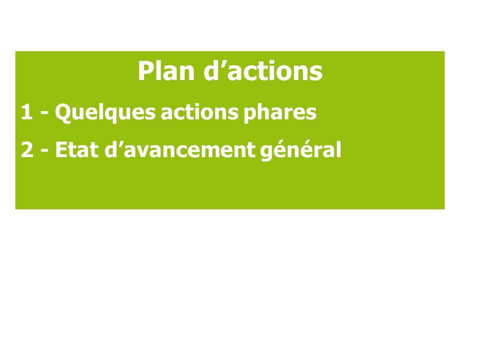Plan dactions 1 - Quelques actions phares 2 - Etat davancement général