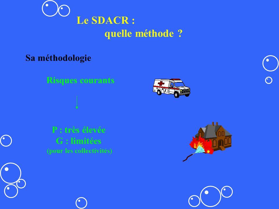Le SDACR : quelle méthode ? Sa méthodologie Risques courants P : très élevée G : limitées (pour les collectivités)