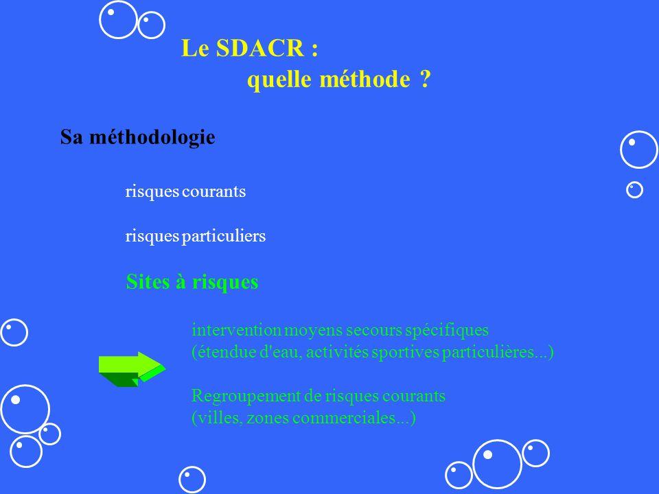 Le SDACR : quelle méthode ? Sa méthodologie risques courants risques particuliers Sites à risques intervention moyens secours spécifiques (étendue d'e