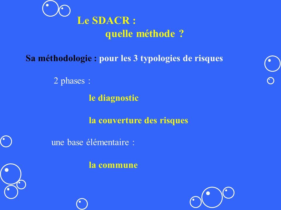 Le SDACR : quelle méthode ? Sa méthodologie : pour les 3 typologies de risques 2 phases : le diagnostic la couverture des risques la commune une base