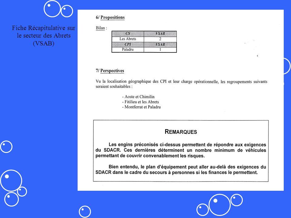 Fiche Récapitulative sur le secteur de St Etienne (FPT)