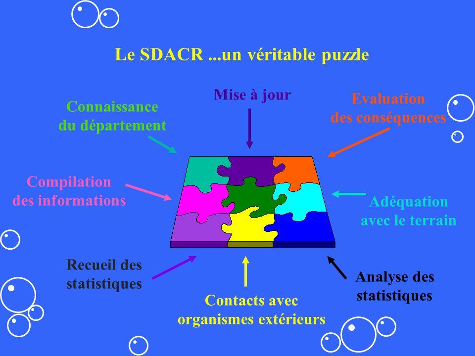 Le SDACR...un véritable puzzle Connaissance du département Evaluation des conséquences Recueil des statistiques Analyse des statistiques Contacts avec