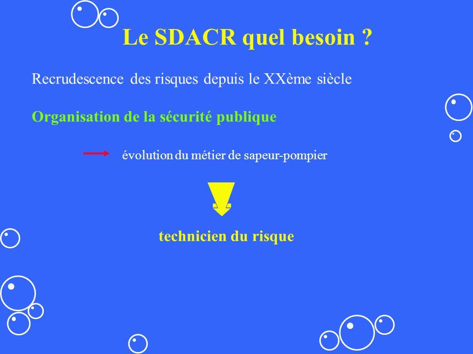 Le SDACR quel besoin ? Recrudescence des risques depuis le XXème siècle Organisation de la sécurité publique évolution du métier de sapeur-pompier tec