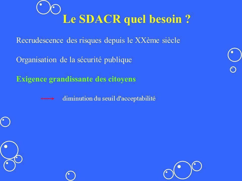Le SDACR quel besoin ? Recrudescence des risques depuis le XXème siècle Organisation de la sécurité publique Exigence grandissante des citoyens diminu