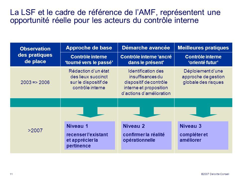 11 ©2007 Deloitte Conseil La LSF et le cadre de référence de lAMF, représentent une opportunité réelle pour les acteurs du contrôle interne Observatio