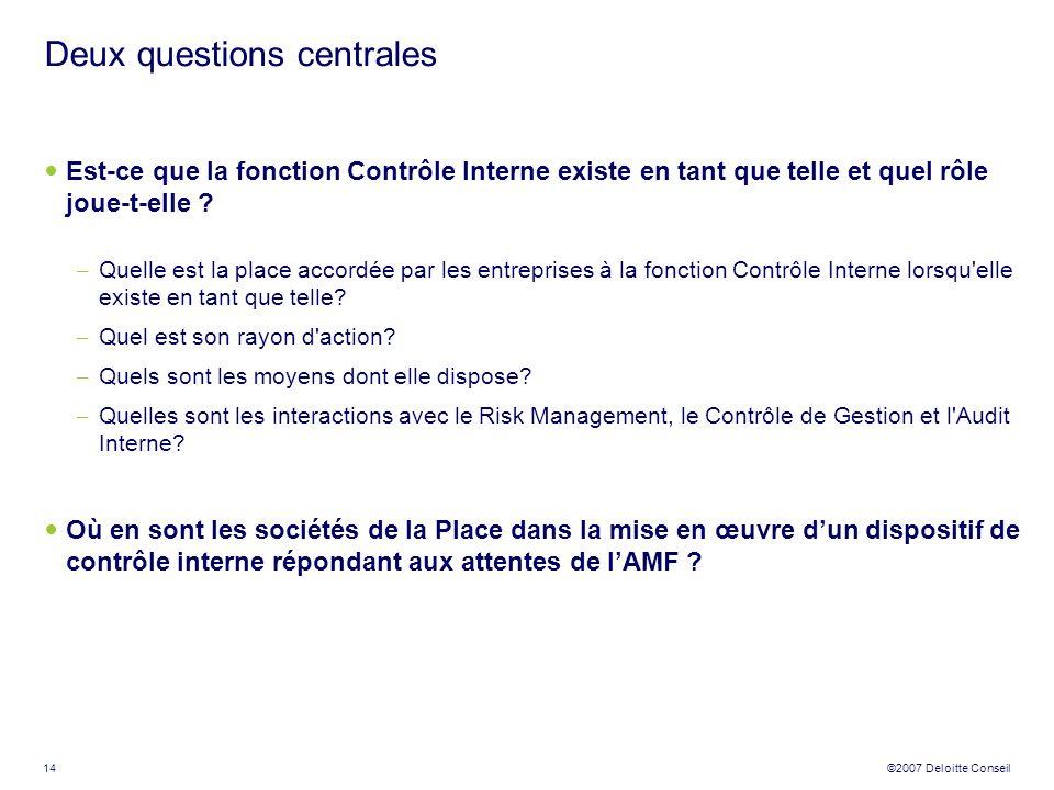 14 ©2007 Deloitte Conseil Deux questions centrales Est-ce que la fonction Contrôle Interne existe en tant que telle et quel rôle joue-t-elle ? – Quell