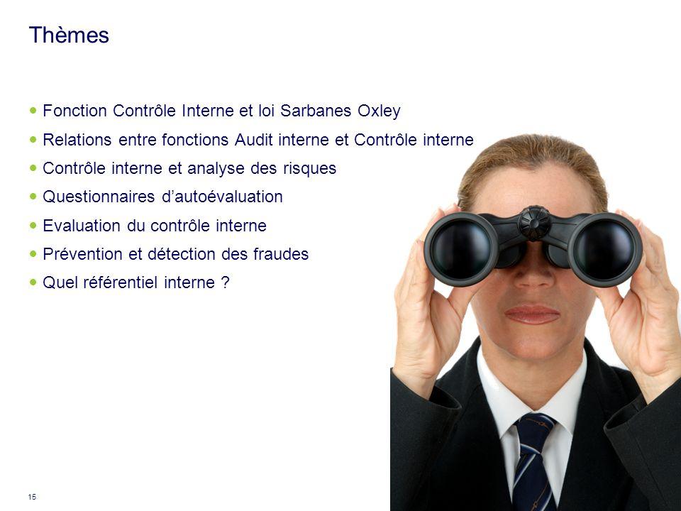 15 ©2007 Deloitte Conseil Thèmes Fonction Contrôle Interne et loi Sarbanes Oxley Relations entre fonctions Audit interne et Contrôle interne Contrôle