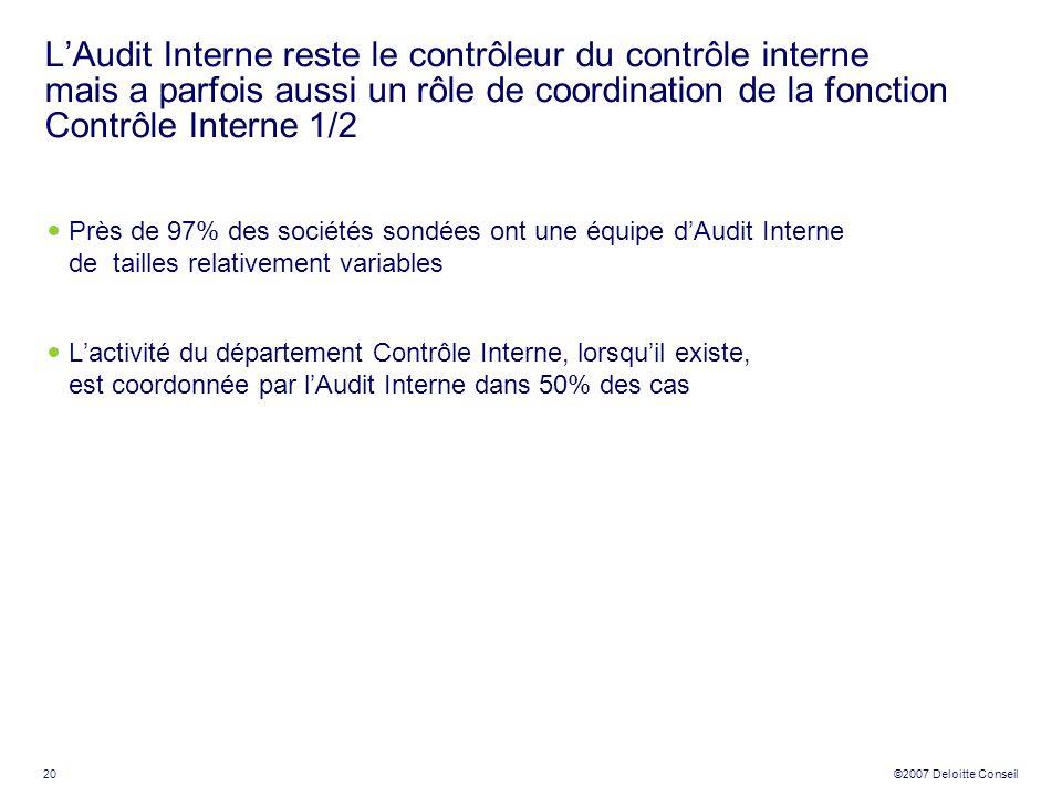 20 ©2007 Deloitte Conseil LAudit Interne reste le contrôleur du contrôle interne mais a parfois aussi un rôle de coordination de la fonction Contrôle