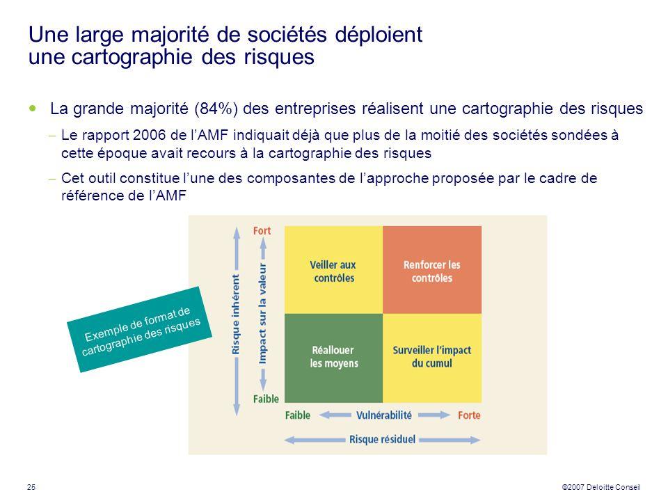 25 ©2007 Deloitte Conseil Une large majorité de sociétés déploient une cartographie des risques La grande majorité (84%) des entreprises réalisent une