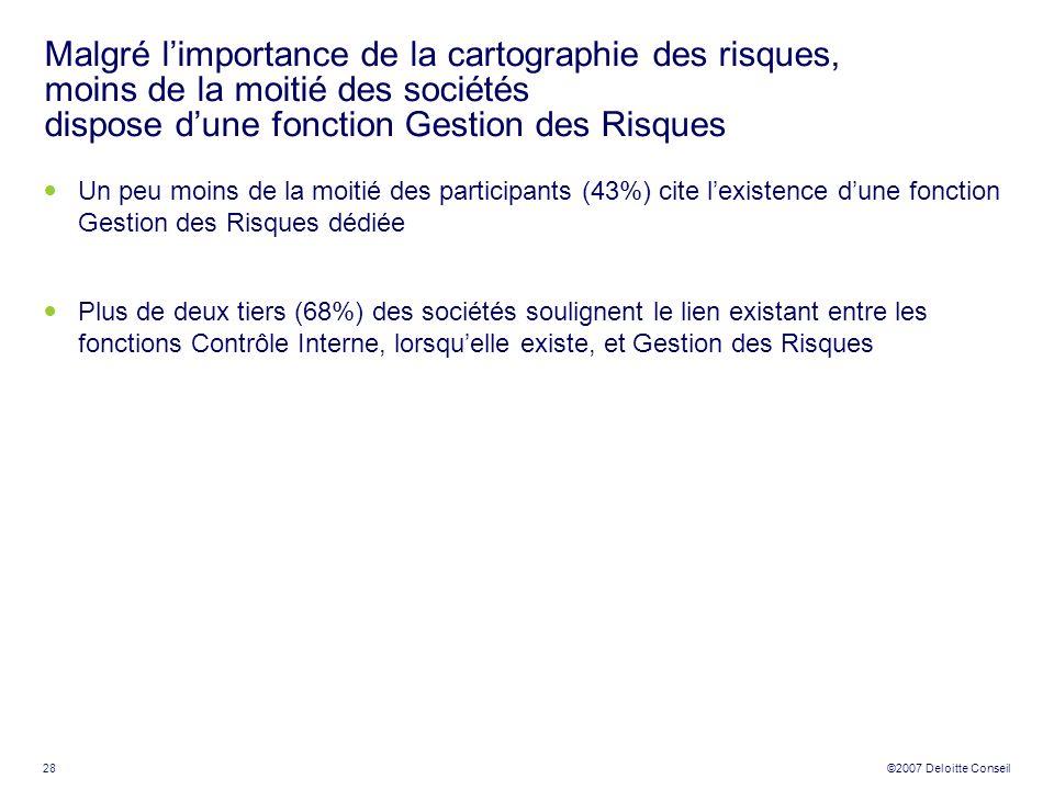 28 ©2007 Deloitte Conseil Malgré limportance de la cartographie des risques, moins de la moitié des sociétés dispose dune fonction Gestion des Risques