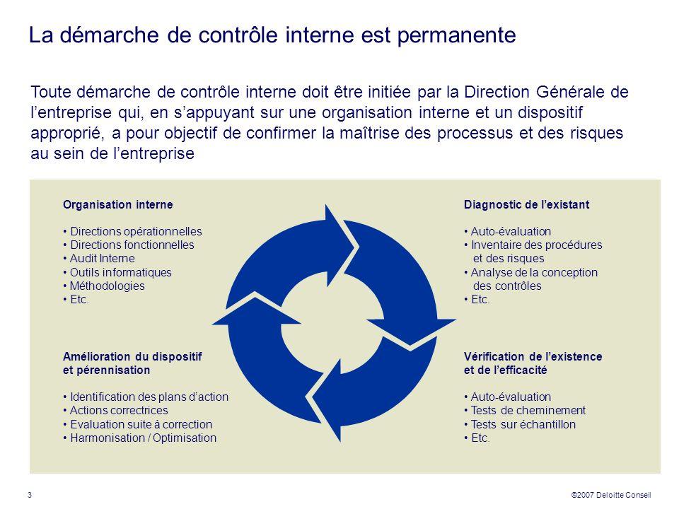 3 ©2007 Deloitte Conseil La démarche de contrôle interne est permanente Toute démarche de contrôle interne doit être initiée par la Direction Générale