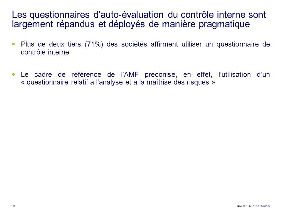 30 ©2007 Deloitte Conseil Les questionnaires dauto-évaluation du contrôle interne sont largement répandus et déployés de manière pragmatique Plus de d