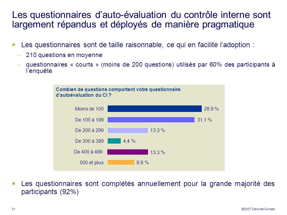 31 ©2007 Deloitte Conseil Les questionnaires dauto-évaluation du contrôle interne sont largement répandus et déployés de manière pragmatique Les quest