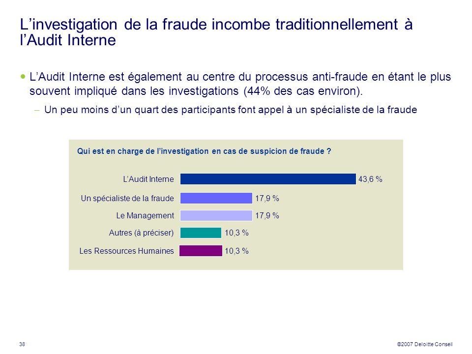 38 ©2007 Deloitte Conseil Linvestigation de la fraude incombe traditionnellement à lAudit Interne LAudit Interne est également au centre du processus