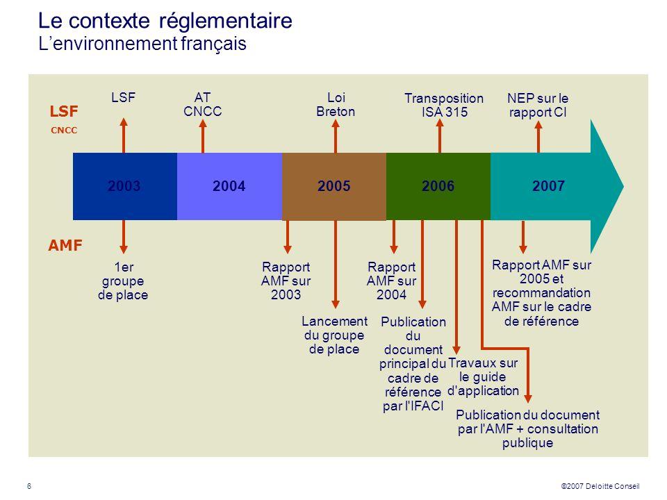 6 ©2007 Deloitte Conseil Le contexte réglementaire Lenvironnement français 20032004 2005 2006 2007 LSF CNCC AMF LSFLoi Breton AT CNCC NEP sur le rappo