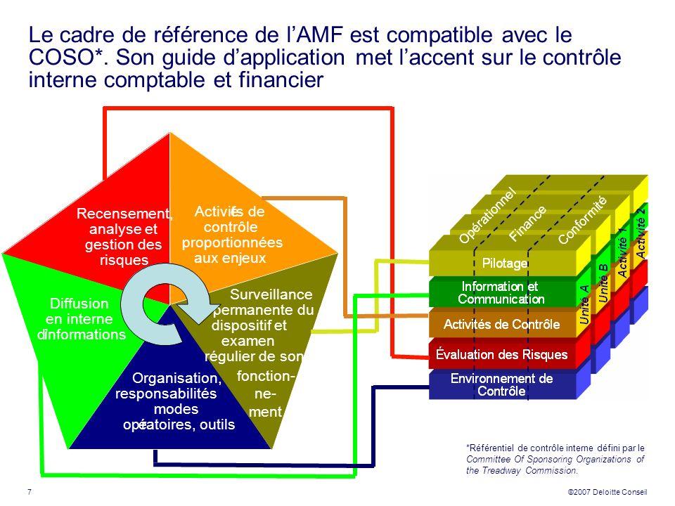 7 ©2007 Deloitte Conseil Le cadre de référence de lAMF est compatible avec le COSO*. Son guide dapplication met laccent sur le contrôle interne compta
