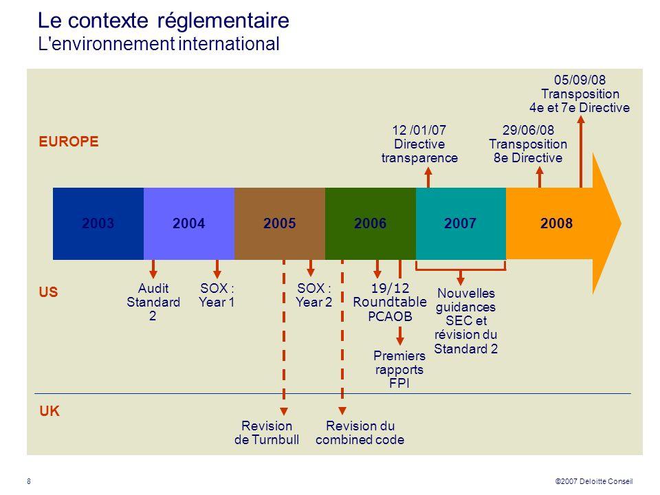 8 ©2007 Deloitte Conseil Le contexte réglementaire L'environnement international EUROPE US 29/06/08 Transposition 8e Directive SOX : Year 2 Revision d
