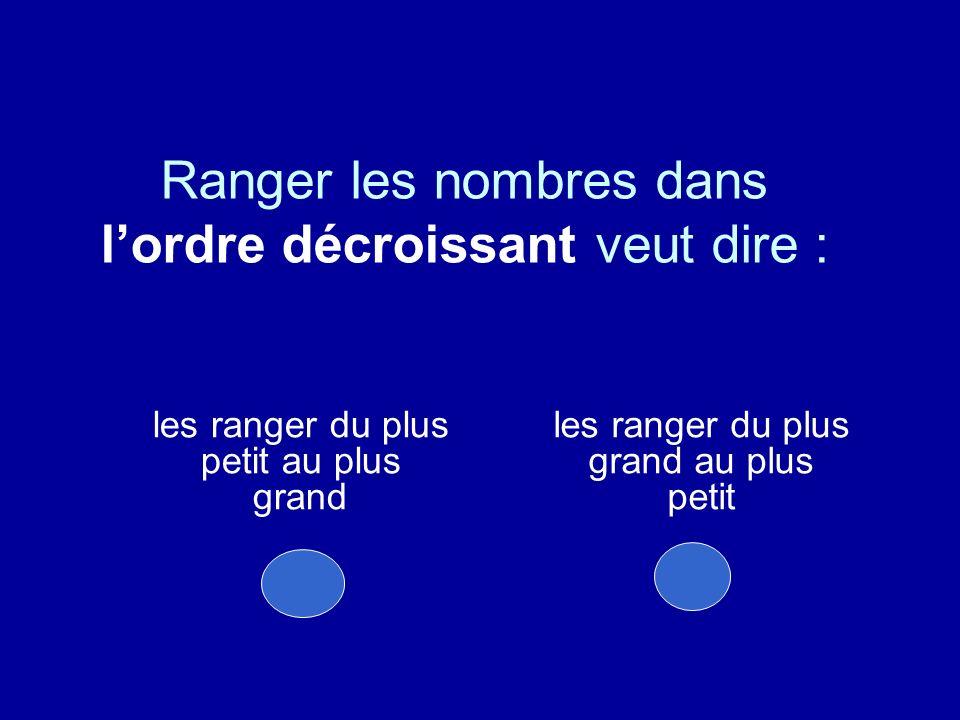 ACTIVITES NUMERIQUES Trouver le nombre manquant Ranger les nombres Niveau 1 Niveau 2 Nombres pairs – impairs Nombres divisibles par …, multiples de …