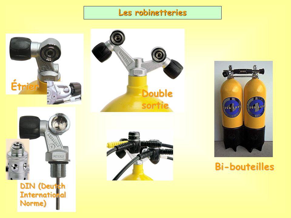 Les robinetteries DIN (Deutch International Norme) Étrier Double sortie Bi-bouteilles