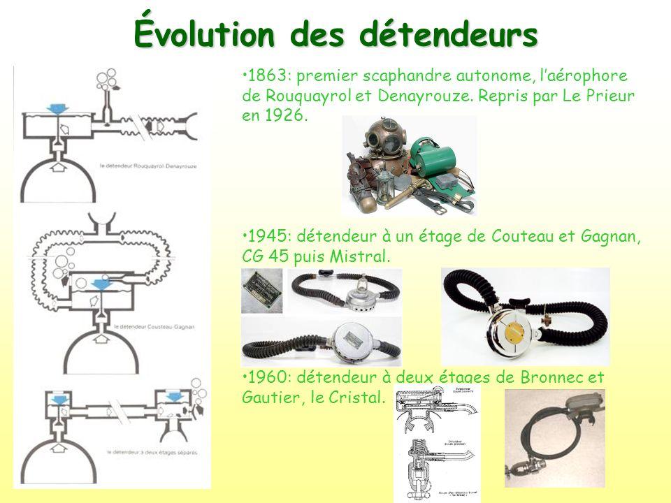 Évolution des détendeurs 1863: premier scaphandre autonome, laérophore de Rouquayrol et Denayrouze. Repris par Le Prieur en 1926. 1945: détendeur à un