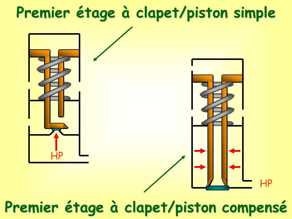 Premier étage à clapet/piston simple Premier étage à clapet/piston compensé HP