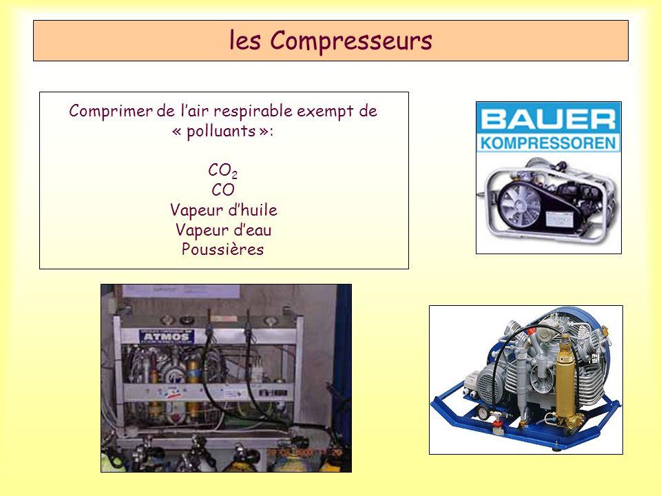 les Compresseurs Comprimer de lair respirable exempt de « polluants »: CO 2 CO Vapeur dhuile Vapeur deau Poussières