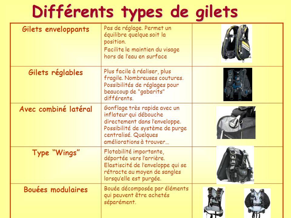Différents types de gilets Gilets enveloppants Pas de réglage. Permet un équilibre quelque soit la position. Facilite le maintien du visage hors de le