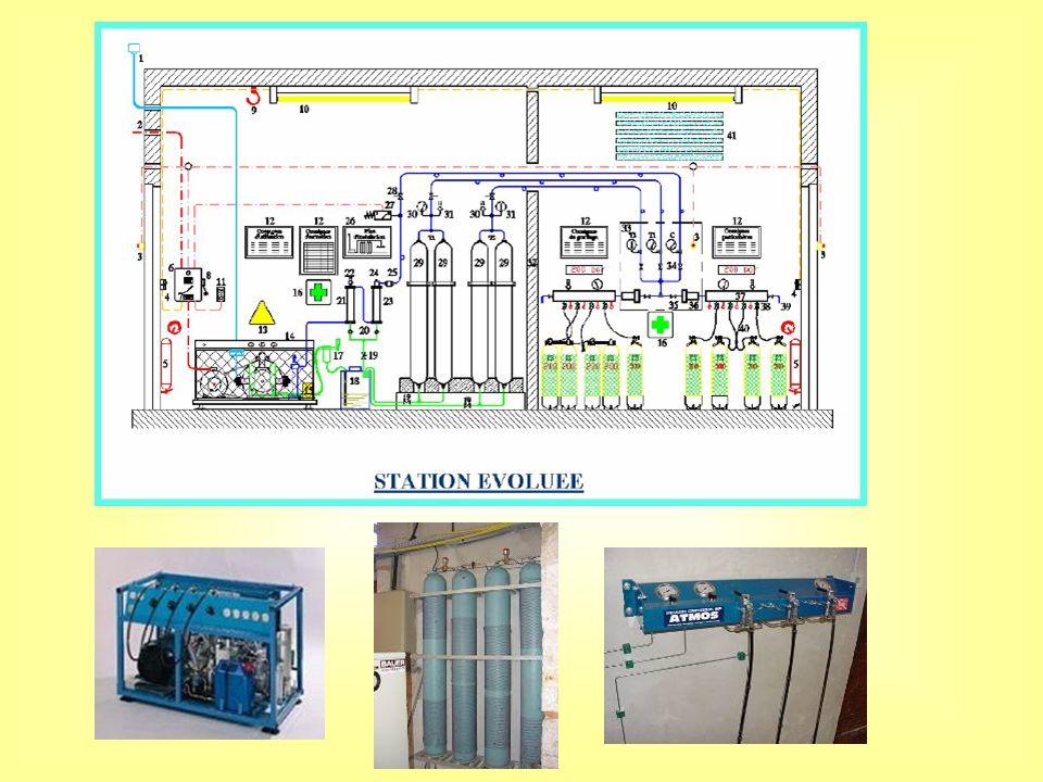 Premier étage à membrane simple Premier étage à membrane compensé HP