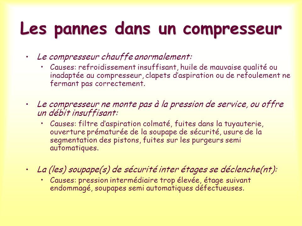 Les pannes dans un compresseur Le compresseur chauffe anormalement: Causes: refroidissement insuffisant, huile de mauvaise qualité ou inadaptée au com