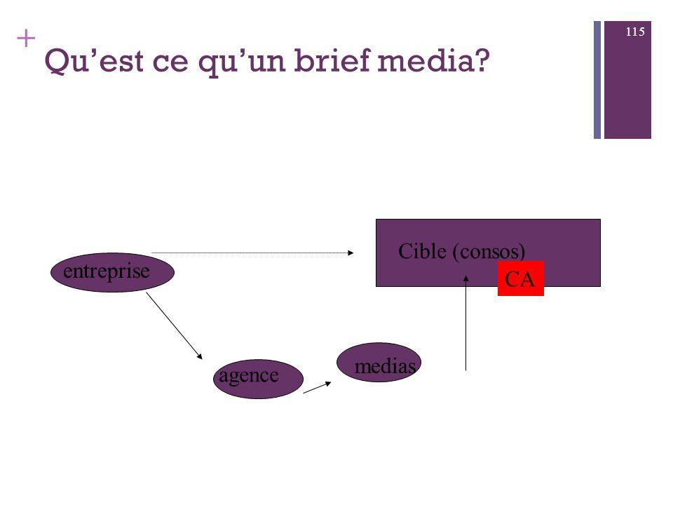 + Evolution médias saturation des « grands médias classiques » apprentissage du consommateur ex : jeunes / fausse pub segmentation accentuée ex : seni