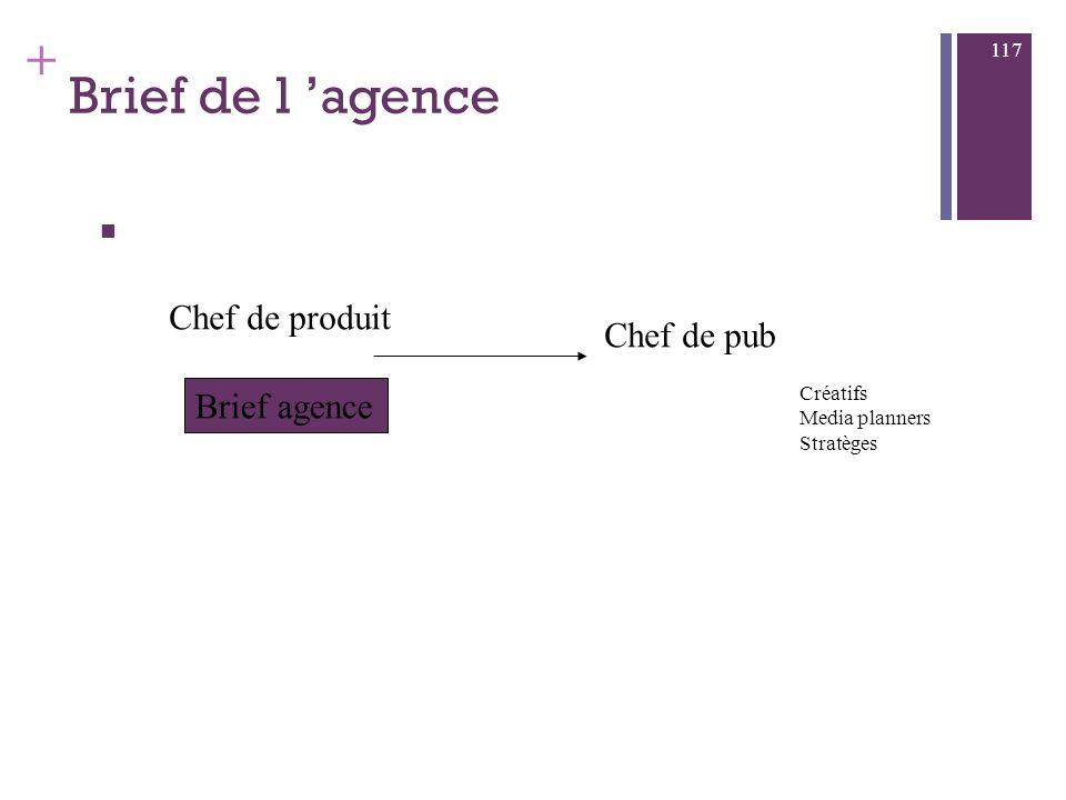 + Structure Agence 116 Chef de pub Medias Créatifs Media planners Stratèges Chef de produit