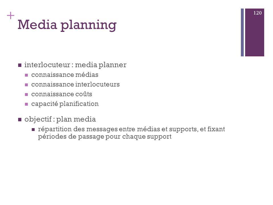 + Achat despace : Media planning achat d espace : budget / dépenser allouer à actions publicitaires / action coordonner actions / cohérence réserver /