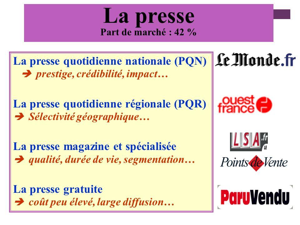 + Notions de support et médias support : véhicule de publicité ex : TF1, Europe 1, Nouvel Observateur médias : ensemble de supports de même nature ex