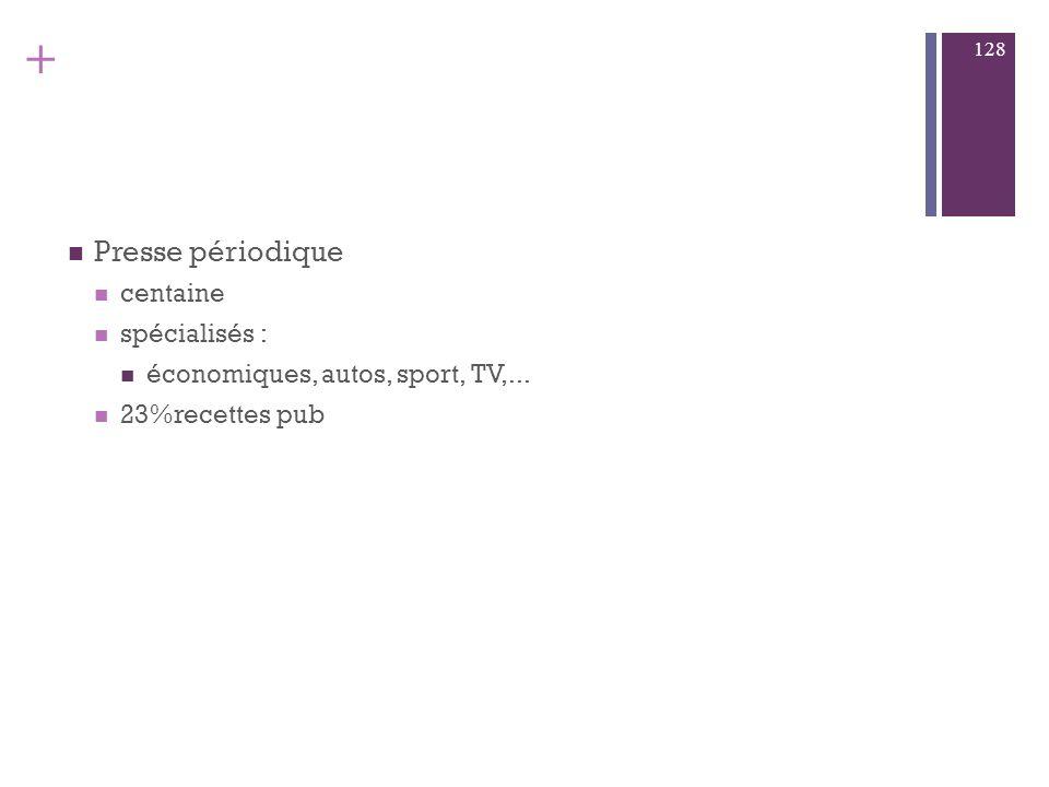 + PQR : plusieurs dizaines locale 9% recettes pub ex: Ouest France, Nice matin 127