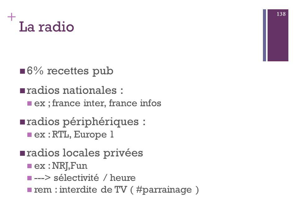 La radio Part de marché : 8,5 % Points forts : capacité à informer et faire agir, la répétition du message… Les radios publiques (France Inter, France