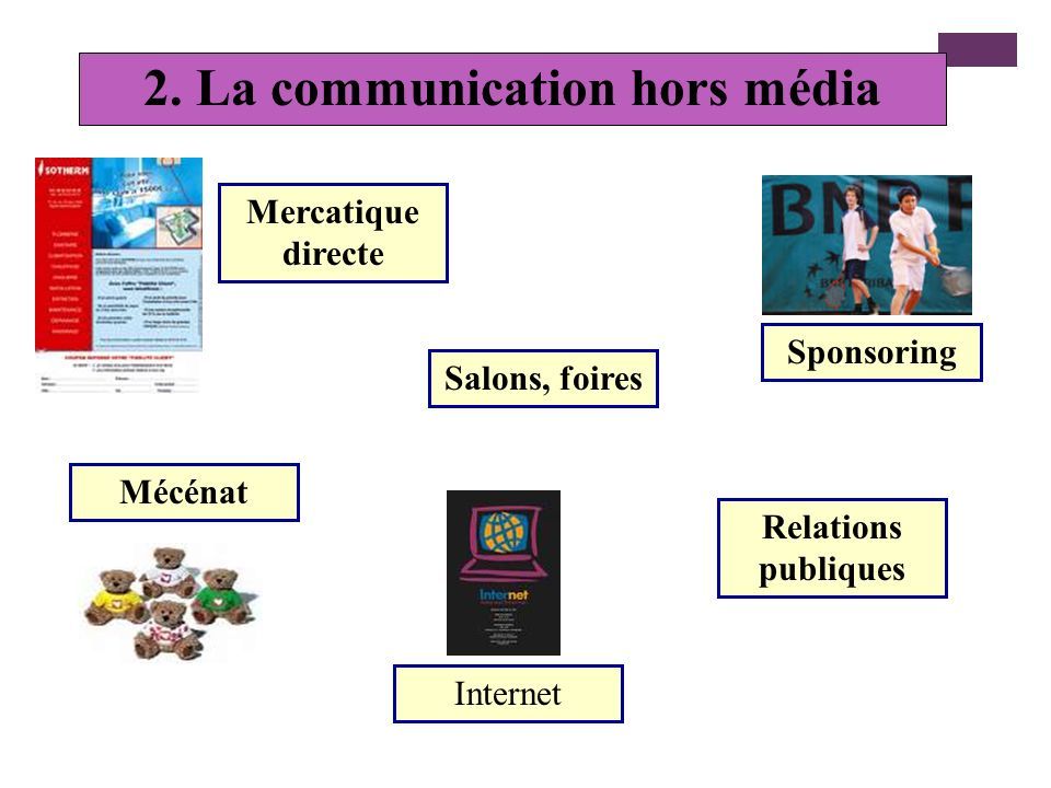 + Chapitre 2 : la communication hors media 2.1 - la promotion des ventes 2.2 - le marketing direct 2.3 - la communication événementielle : sponsoring,