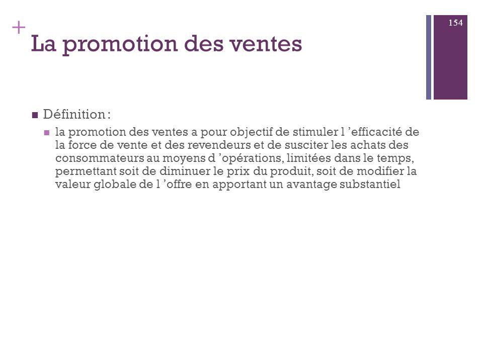 2. La communication hors média Mercatique directe Salons, foires Sponsoring Mécénat Relations publiques Internet