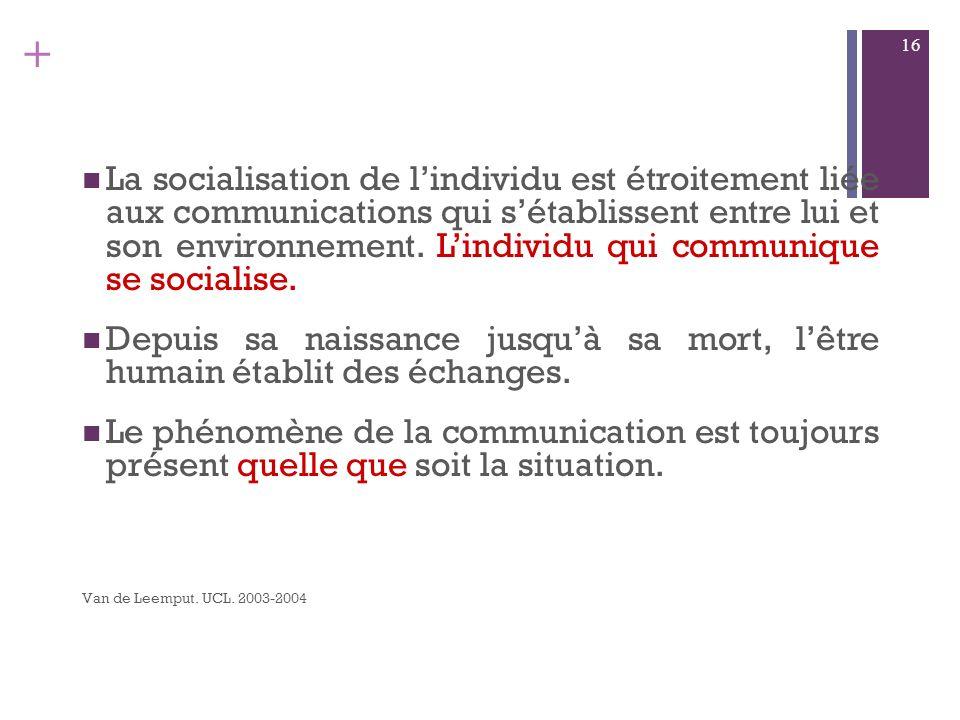 + Communiquer La communication concerne aussi bien l'homme (communication interpersonnelle, groupale...) que l'animal (communication intra- ou inter-