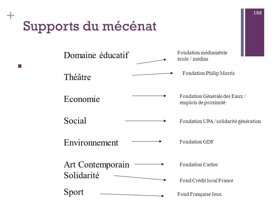 + b) le mécénat « participation financière d une E à une œuvre, sans recherche directe d une quelconque financière » supports... 187