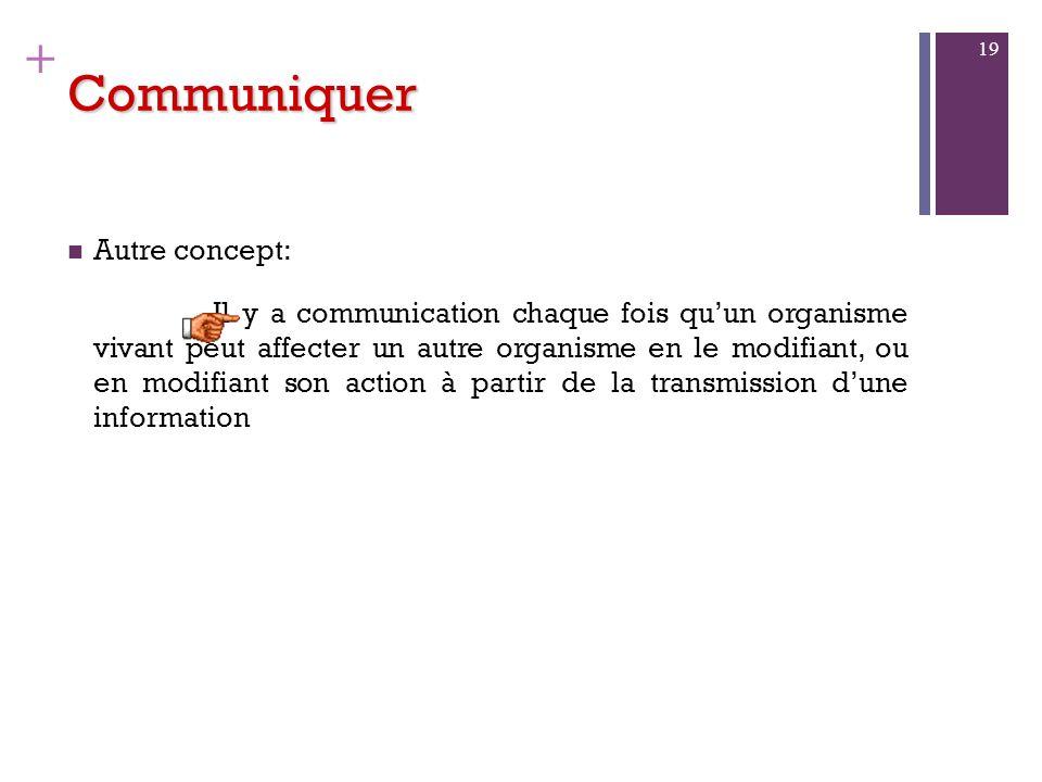 + Communiquer « émetteur » message le canal récepteur » Acte au cours duquel un individu « émetteur » traduit un fait, un concept, un sentiment en un