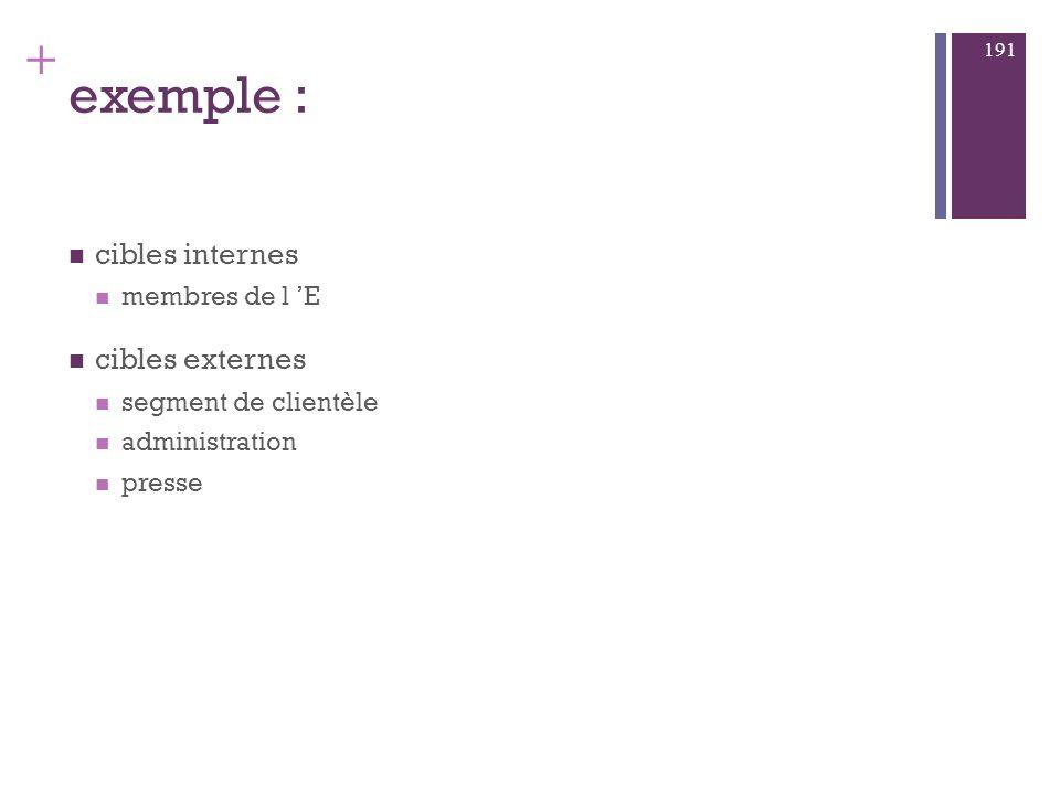 + Les RP = relations publiques (dont presse) mode de « communication commerciale » (de type information séduction) pour : vendre l image de l E la plu
