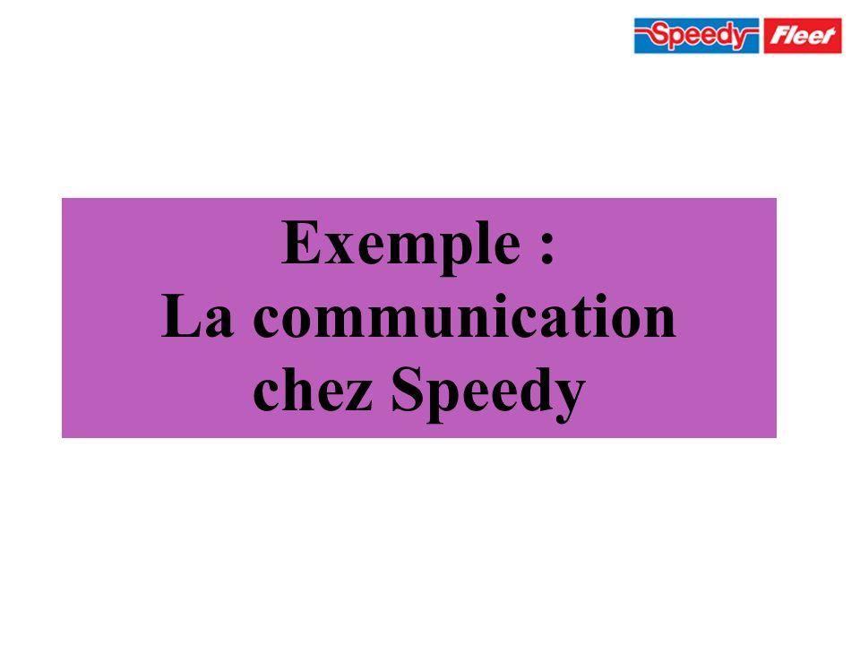 + Communication globale passe par les Hommes aussi dir Mktg / dir commercial / dir RP ---> dir communication / stratégie de com analyse de chaque Its