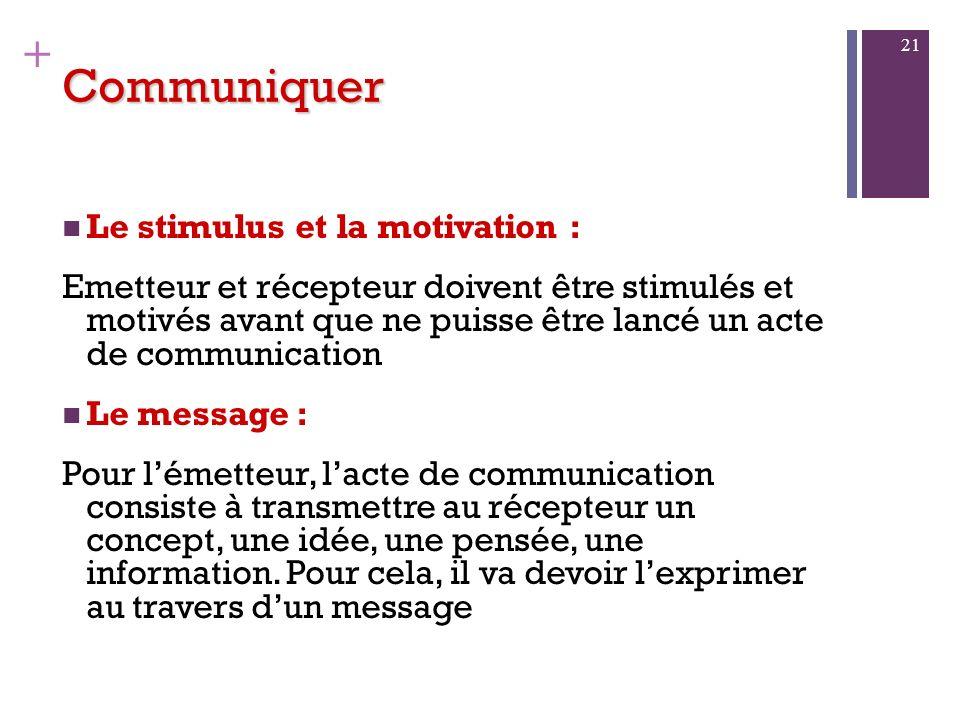 Communiquer Lémetteur : Il émet le message : cest un individu, un groupe (parti politique, entreprise), une machine (répondeur, un ordinateur), un ani