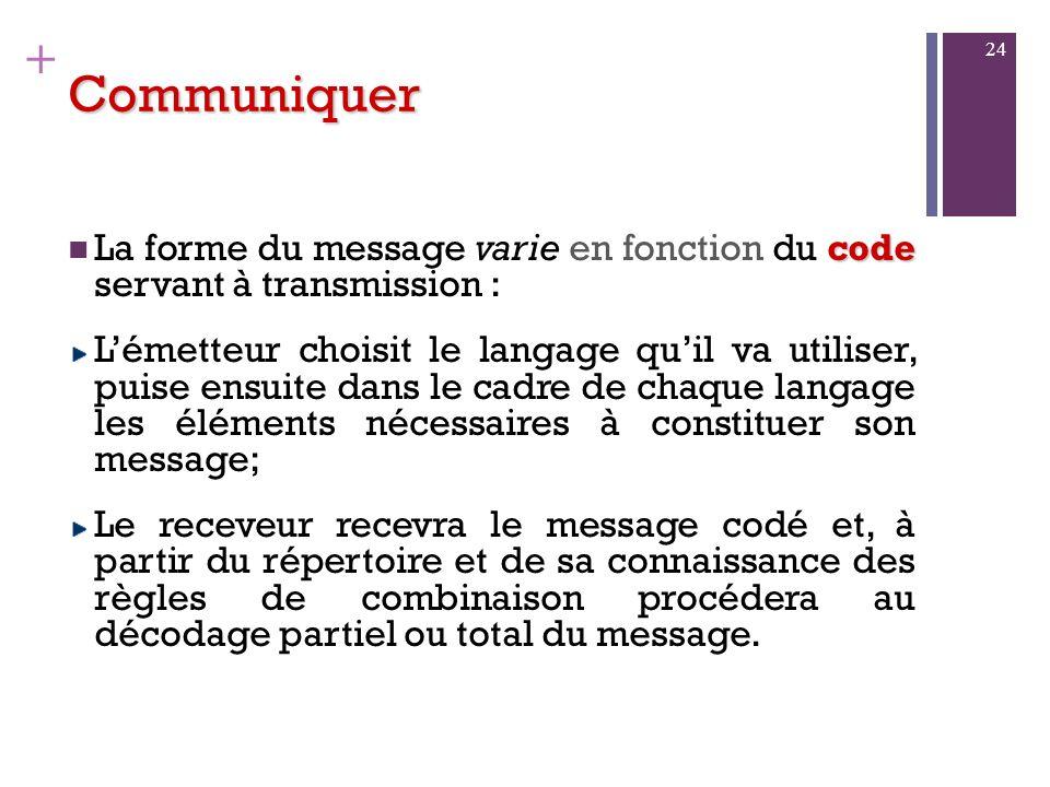 + Communiquer Le canal est : un élément de linterface émetteur/récepteur ; le lieu déchange, de contact émetteur/récepteur. On distingue : Les canaux