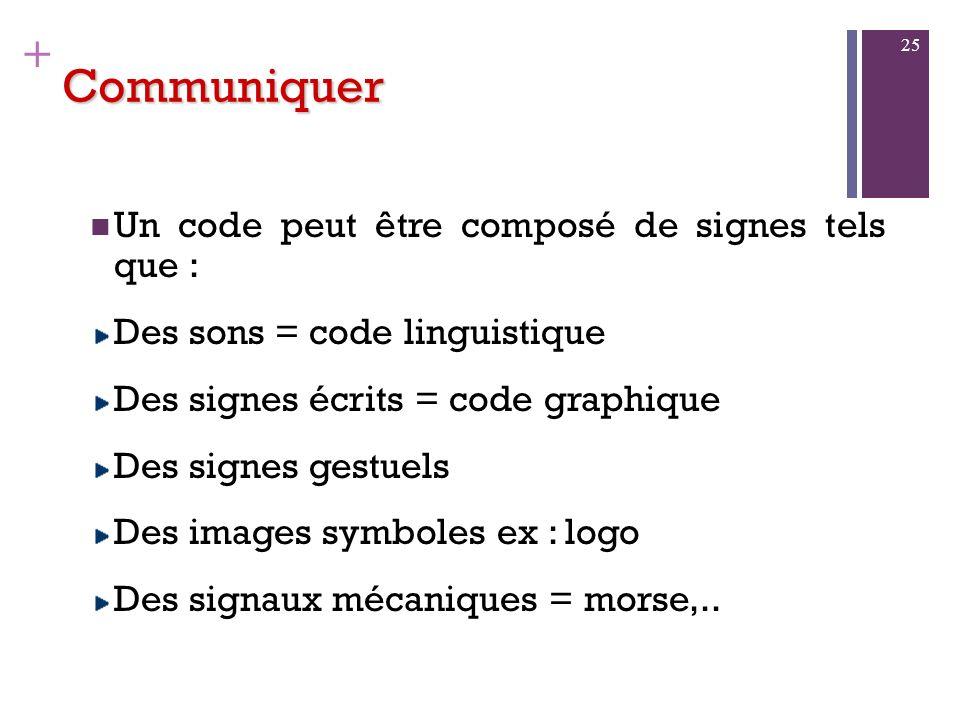 + Communiquer code La forme du message varie en fonction du code servant à transmission : Lémetteur choisit le langage quil va utiliser, puise ensuite